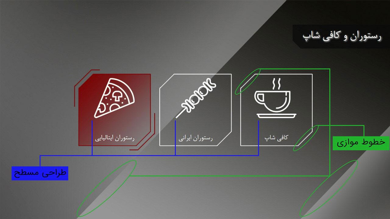 نمایش خطوط موازی و طراحی مسطح (آیکن های مسطح)
